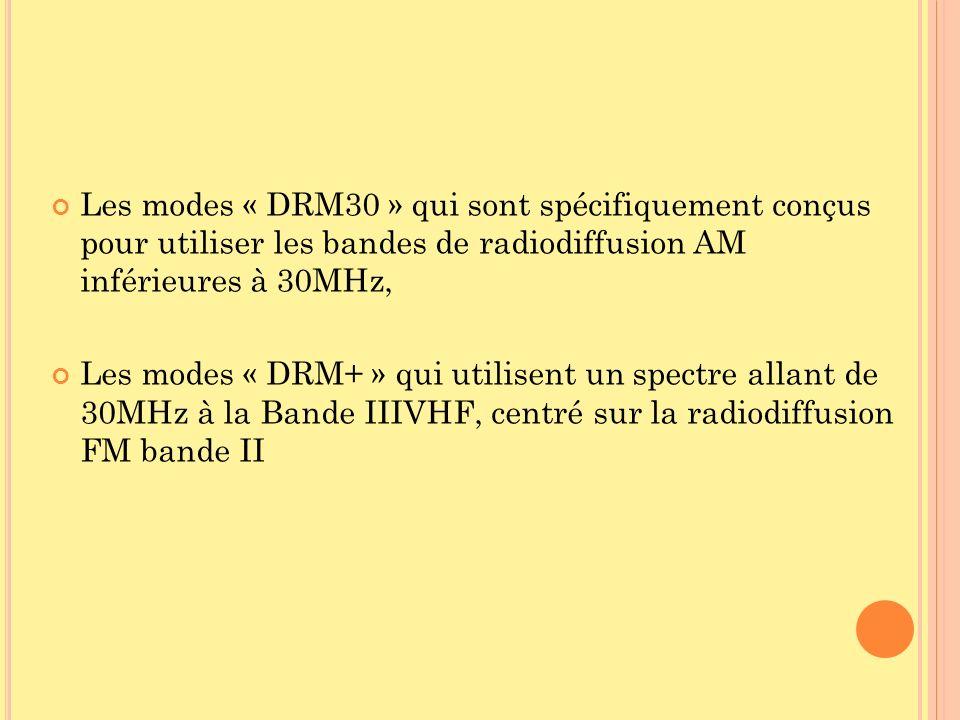 Les modes « DRM30 » qui sont spécifiquement conçus pour utiliser les bandes de radiodiffusion AM inférieures à 30MHz,