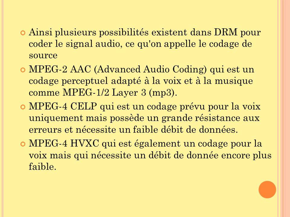 Ainsi plusieurs possibilités existent dans DRM pour coder le signal audio, ce qu on appelle le codage de source