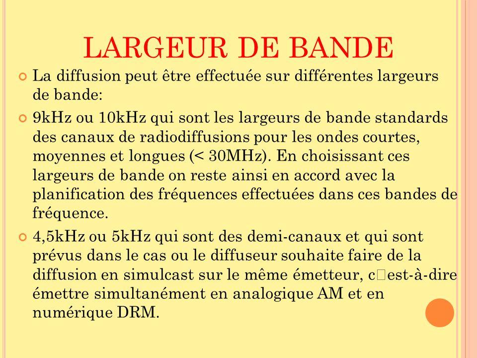 LARGEUR DE BANDE La diffusion peut être effectuée sur différentes largeurs de bande: