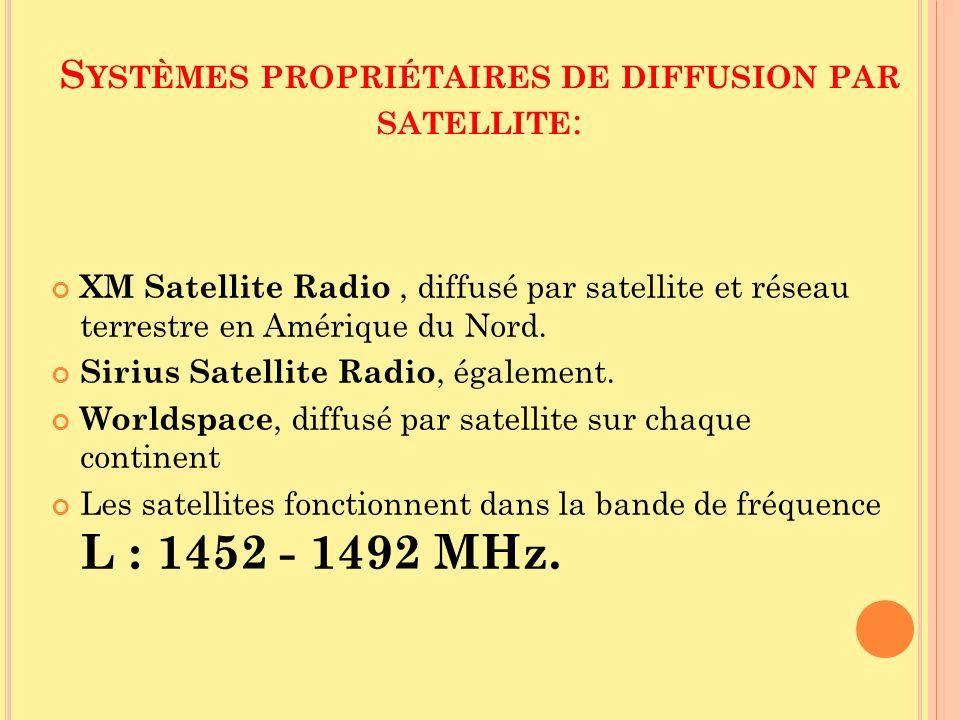 Systèmes propriétaires de diffusion par satellite: