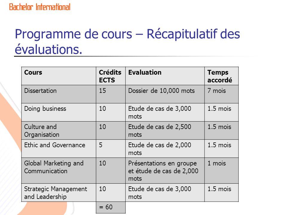 Programme de cours – Récapitulatif des évaluations.