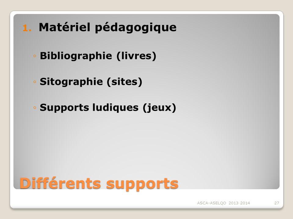Différents supports Matériel pédagogique Bibliographie (livres)