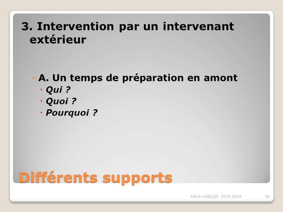 Différents supports 3. Intervention par un intervenant extérieur