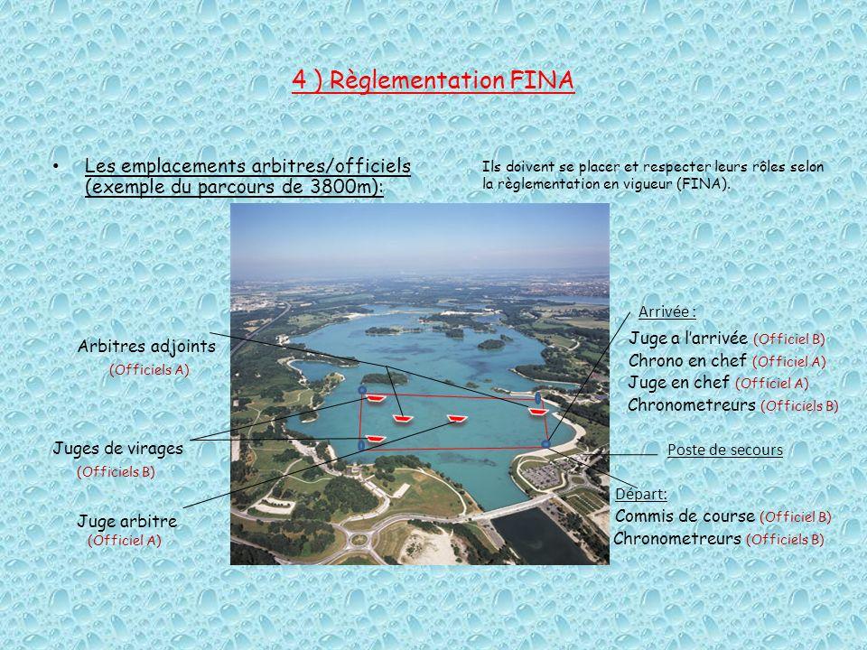 Arrivée : 4 ) Règlementation FINA