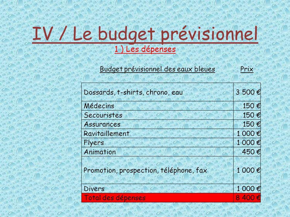 IV / Le budget prévisionnel 1 ) Les dépenses