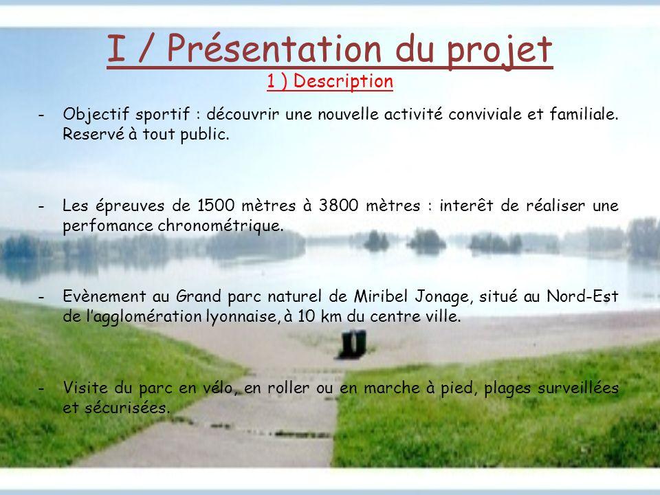 I / Présentation du projet 1 ) Description
