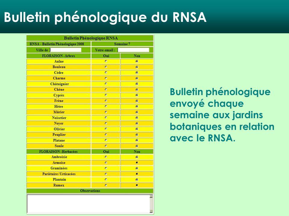 Bulletin phénologique du RNSA