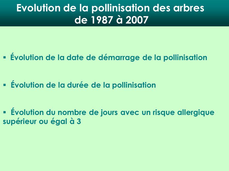 Evolution de la pollinisation des arbres