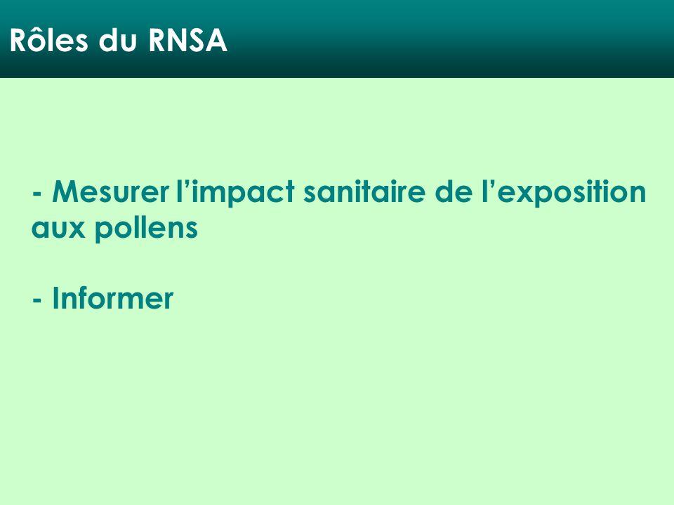 Rôles du RNSA - Mesurer l'impact sanitaire de l'exposition aux pollens
