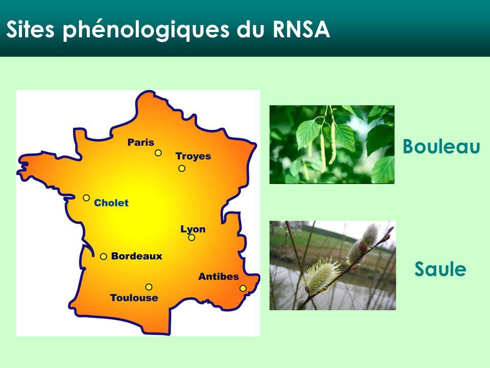 Sites phénologiques du RNSA