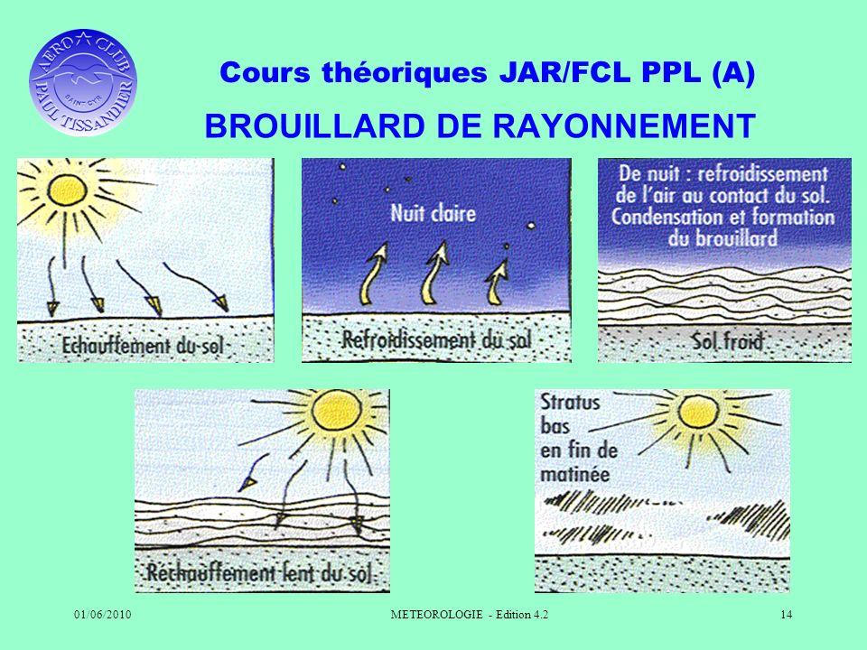 BROUILLARD DE RAYONNEMENT