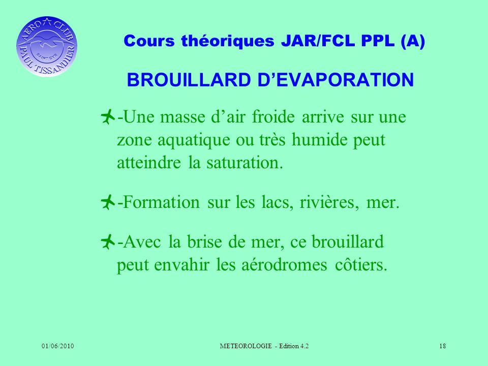 BROUILLARD D'EVAPORATION