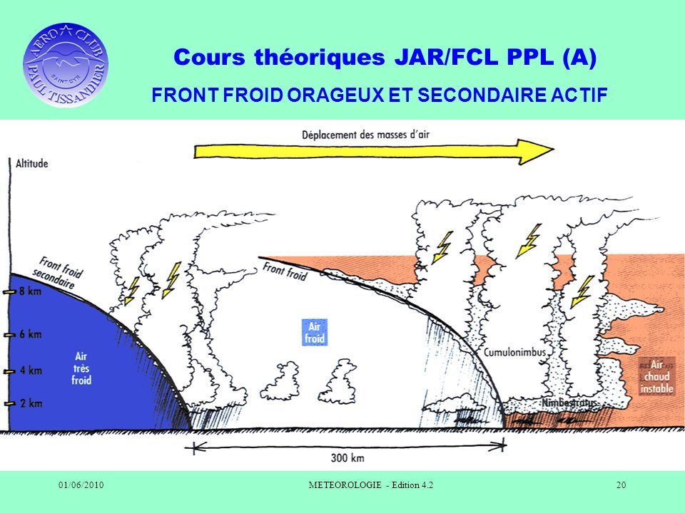 FRONT FROID ORAGEUX ET SECONDAIRE ACTIF