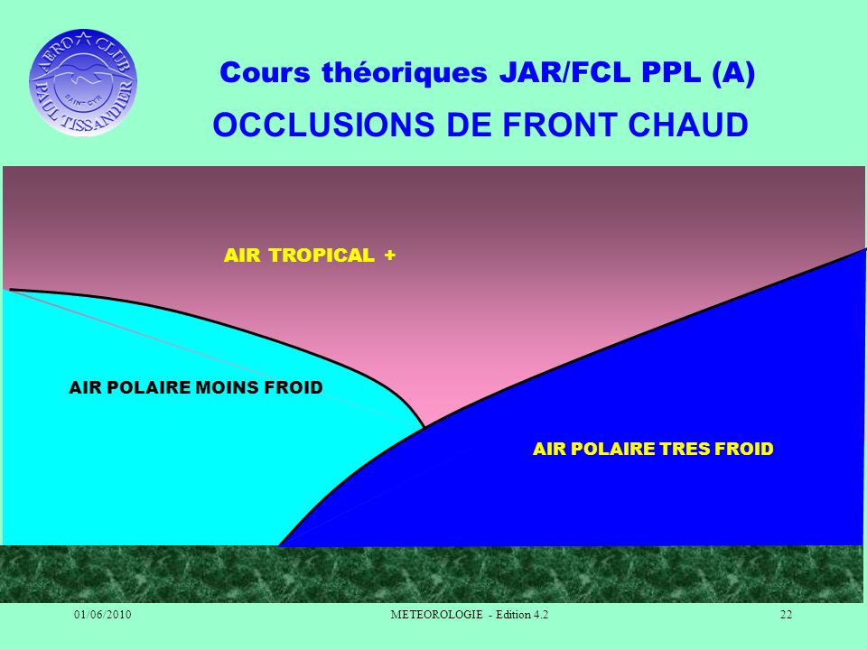 OCCLUSIONS DE FRONT CHAUD