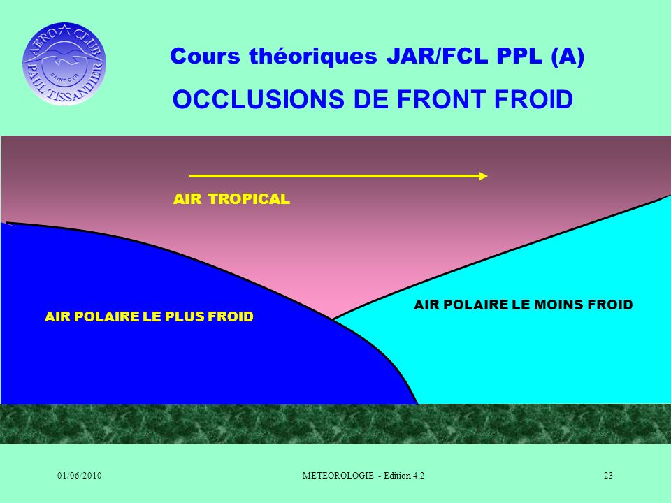 OCCLUSIONS DE FRONT FROID