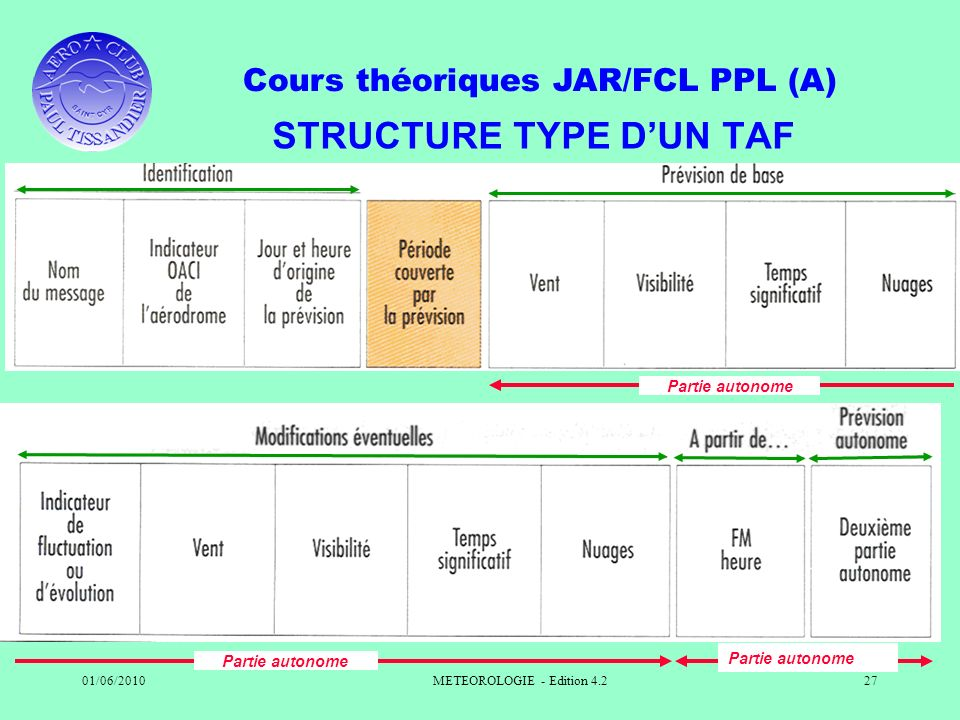 STRUCTURE TYPE D'UN TAF