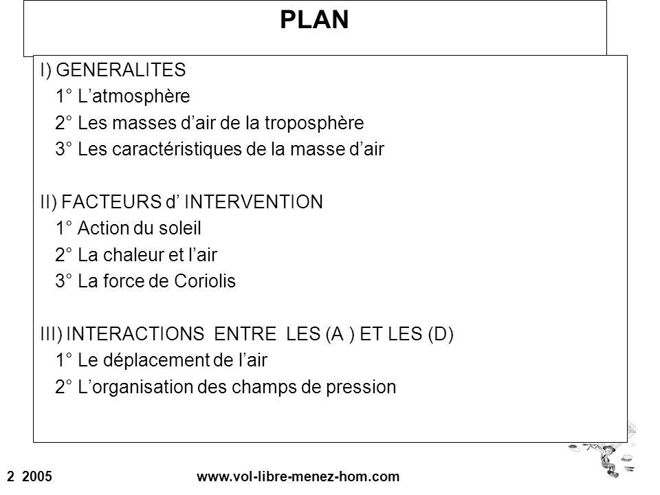 PLAN I) GENERALITES 1° L'atmosphère