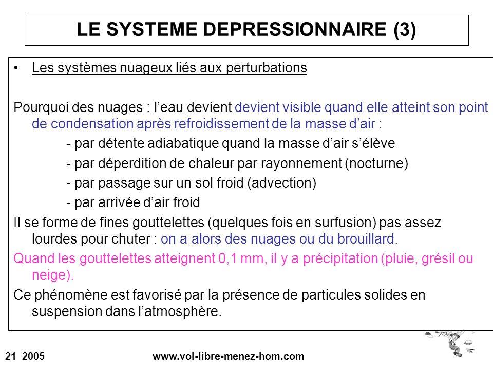 LE SYSTEME DEPRESSIONNAIRE (3)