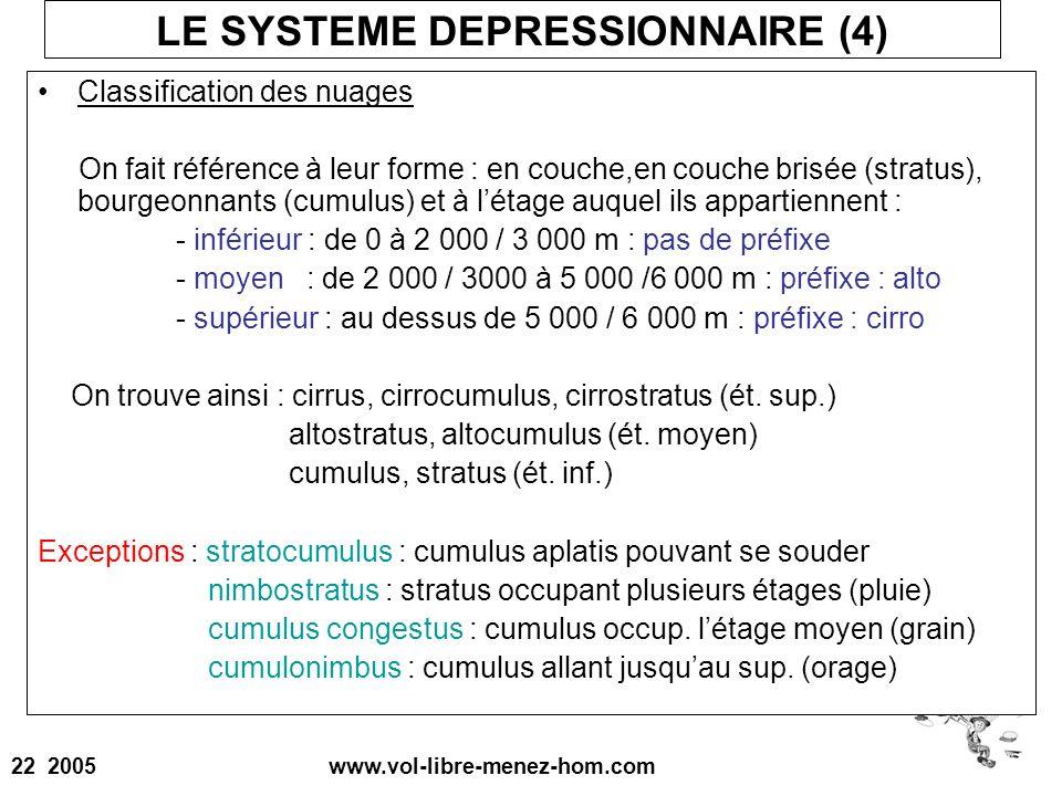 LE SYSTEME DEPRESSIONNAIRE (4)