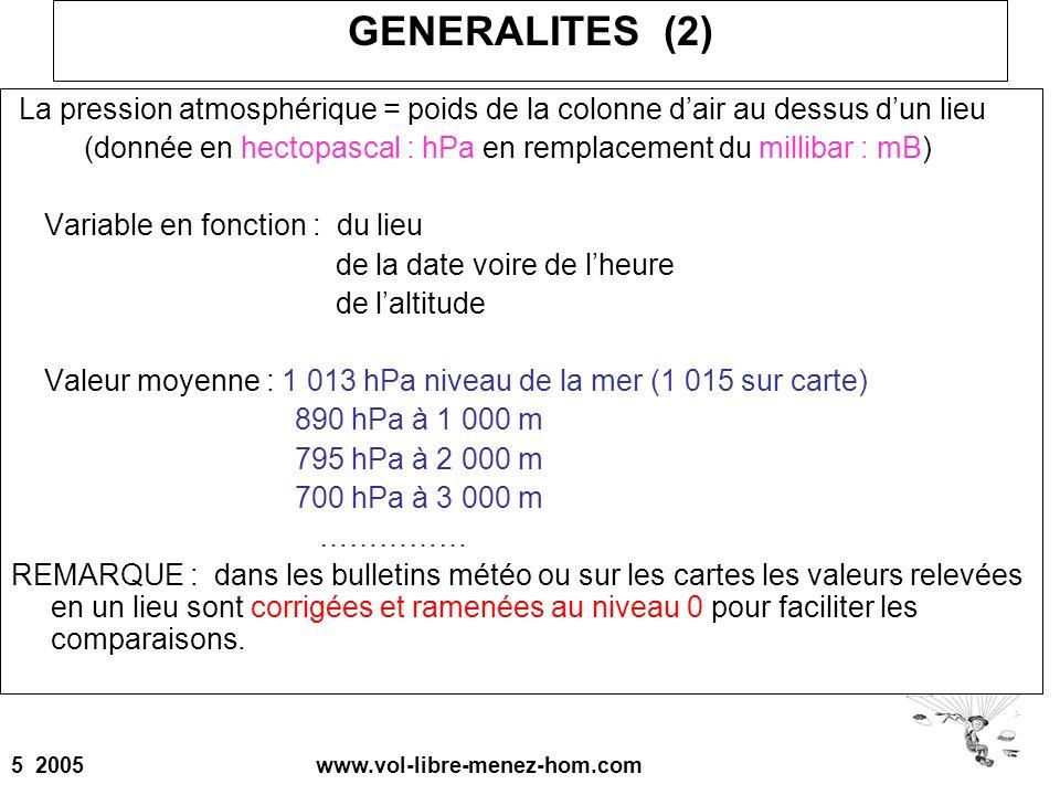 GENERALITES (2) La pression atmosphérique = poids de la colonne d'air au dessus d'un lieu.