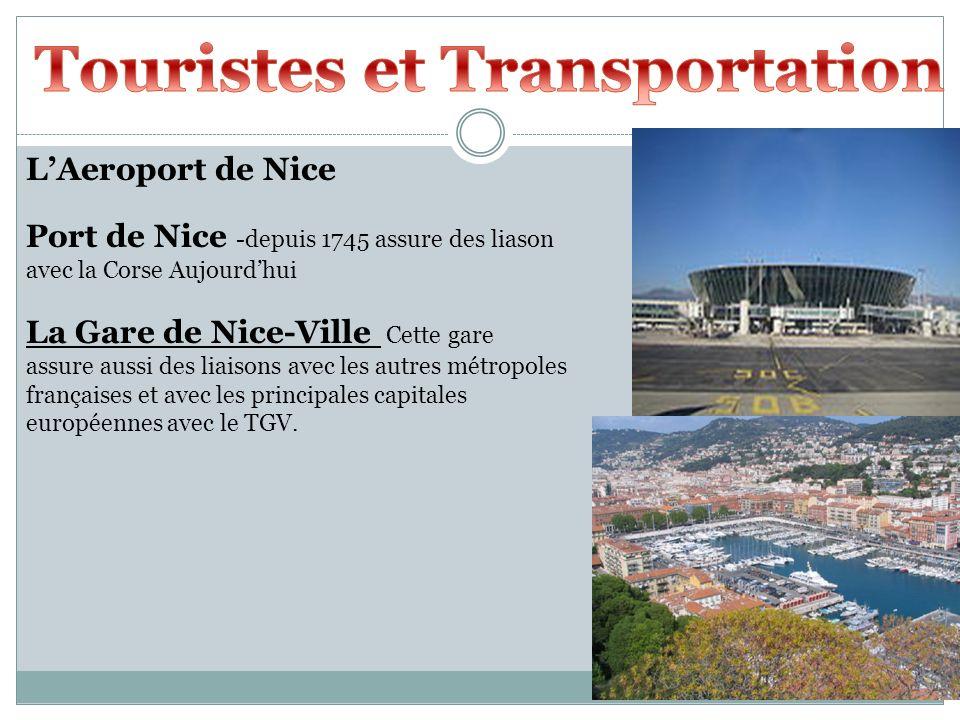 Touristes et Transportation