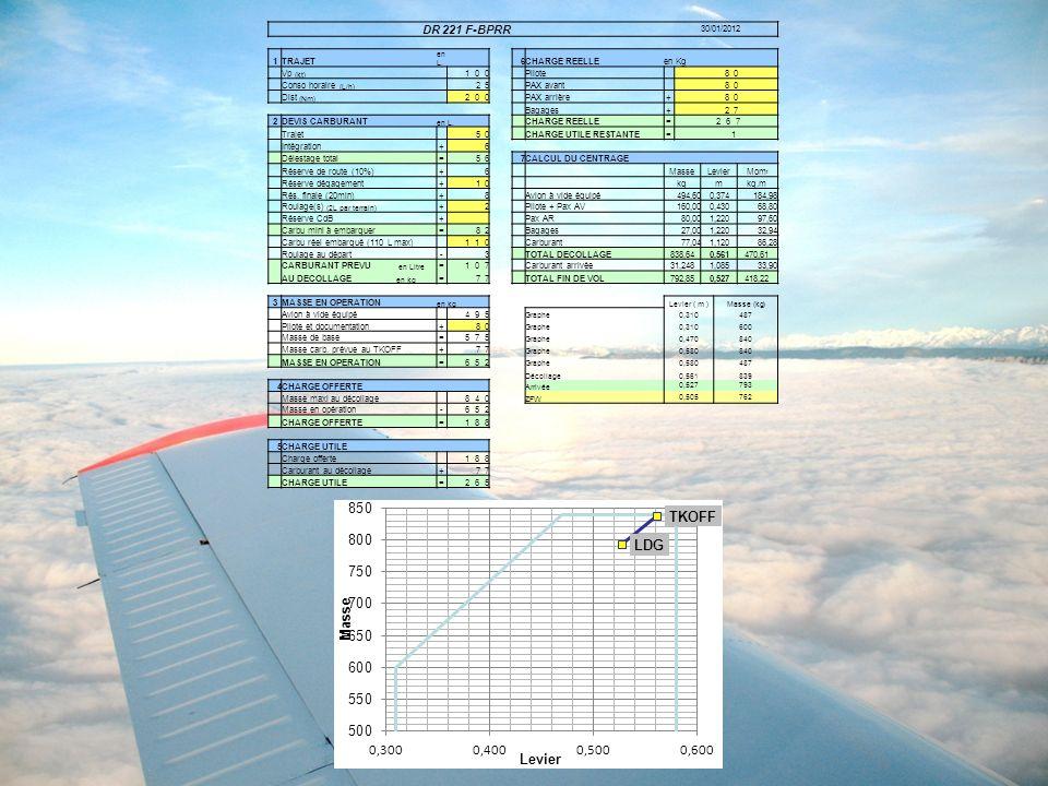 DR 221 F-BPRR 30/01/2012 1 TRAJET 6 CHARGE REELLE en Kg Vp (kt) 1 0 0
