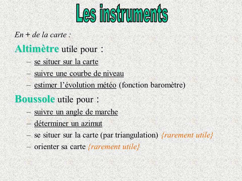 Les instruments Altimètre utile pour : Boussole utile pour :