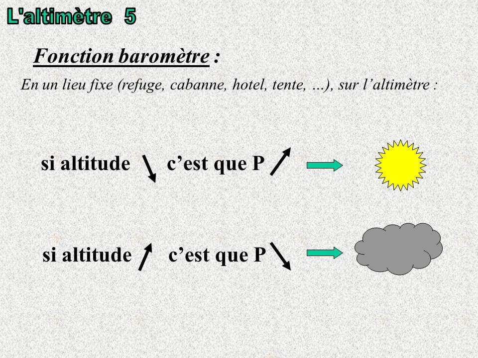 L altimètre 5 Fonction baromètre : si altitude c'est que P