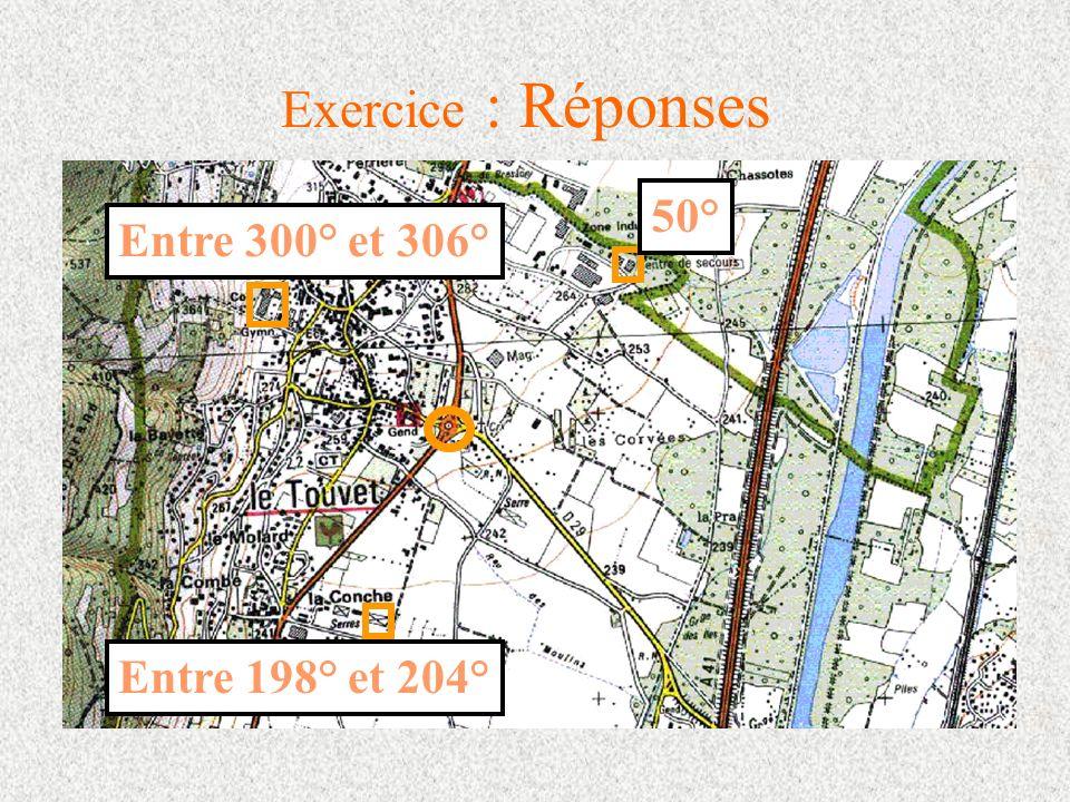 Exercice : Réponses 50° Entre 300° et 306° Entre 198° et 204°