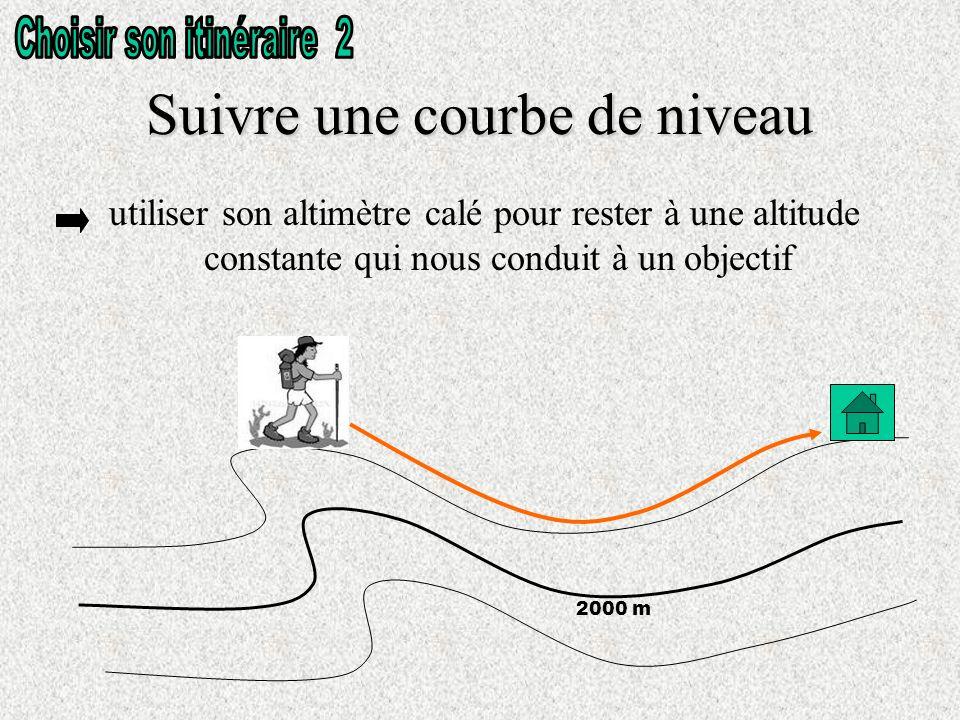 Suivre une courbe de niveau
