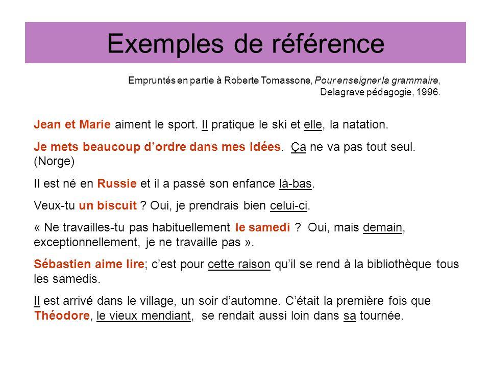 Exemples de référence Empruntés en partie à Roberte Tomassone, Pour enseigner la grammaire, Delagrave pédagogie, 1996.