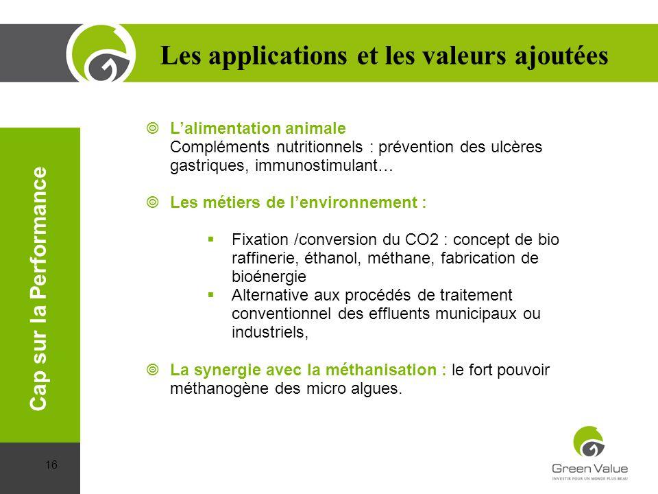 Les applications et les valeurs ajoutées