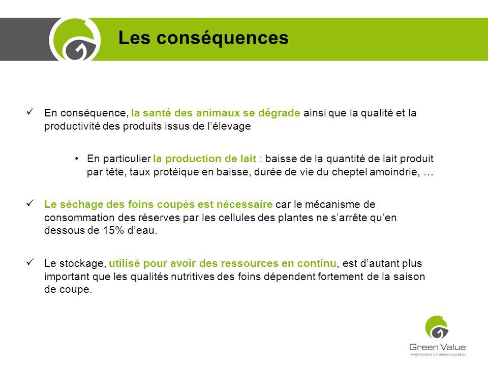 Les conséquences Formation Commerciale CGP