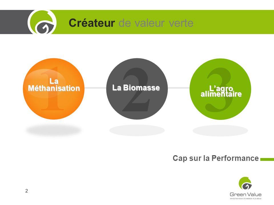 1 2 3 Créateur de valeur verte La Biomasse La Méthanisation