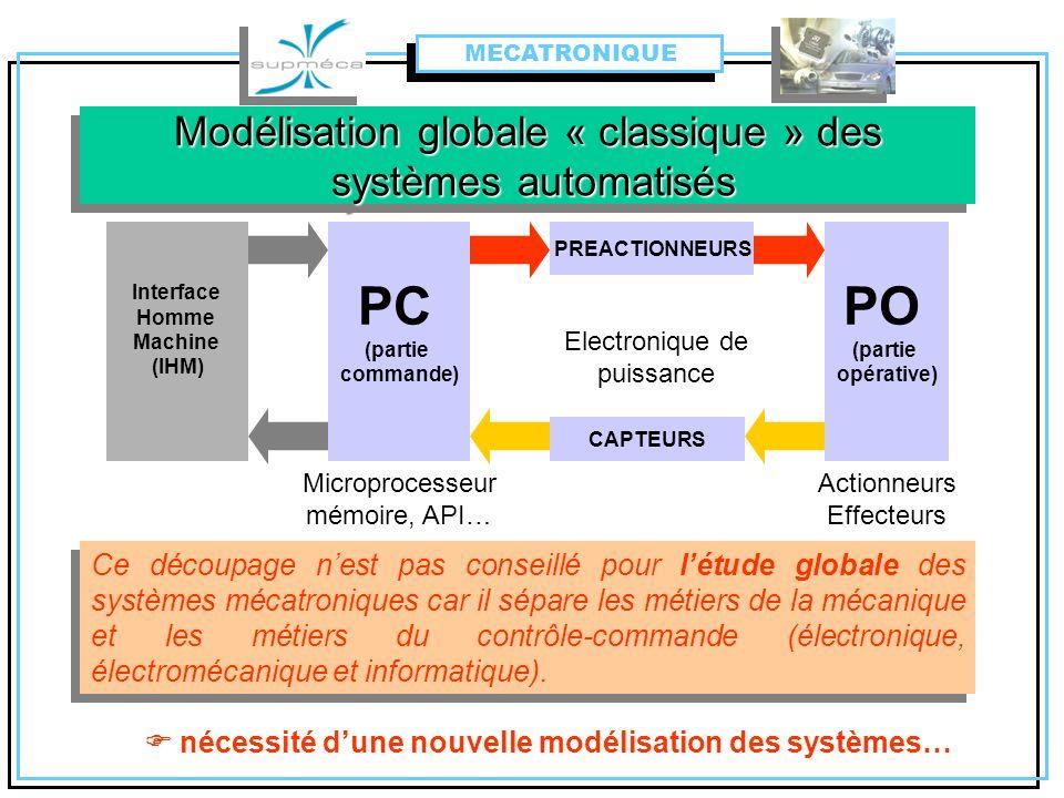 Modélisation globale « classique » des systèmes automatisés
