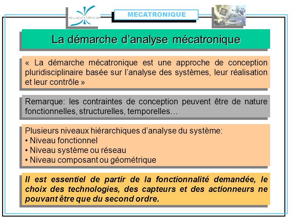 La démarche d'analyse mécatronique