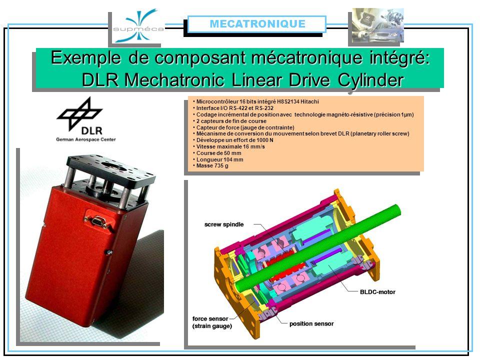 MECATRONIQUE Exemple de composant mécatronique intégré: DLR Mechatronic Linear Drive Cylinder. Microcontrôleur 16 bits intégré H8S2134 Hitachi.