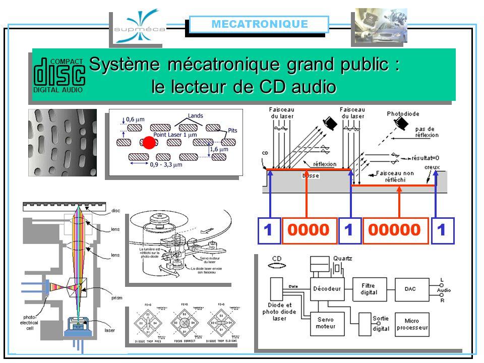 Système mécatronique grand public : le lecteur de CD audio
