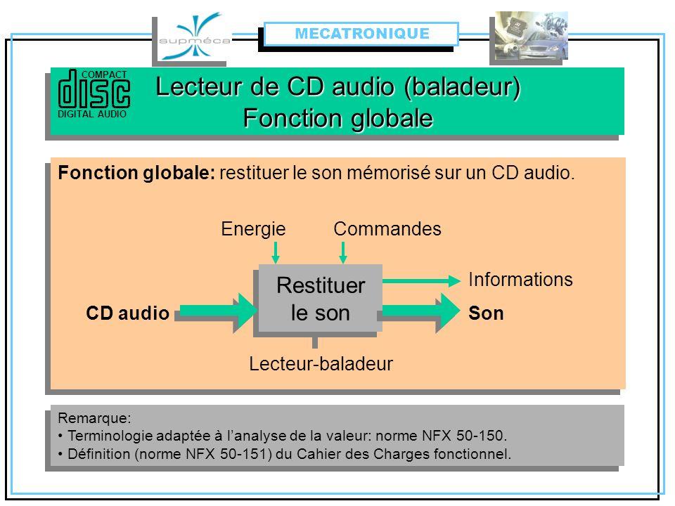 Lecteur de CD audio (baladeur) Fonction globale