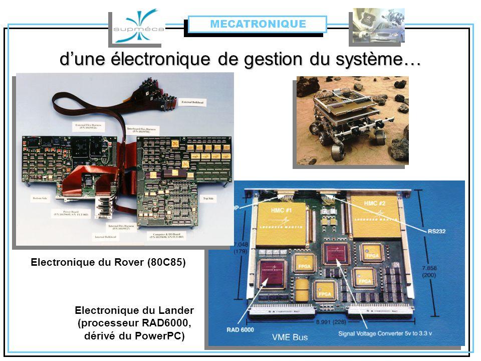 d'une électronique de gestion du système…