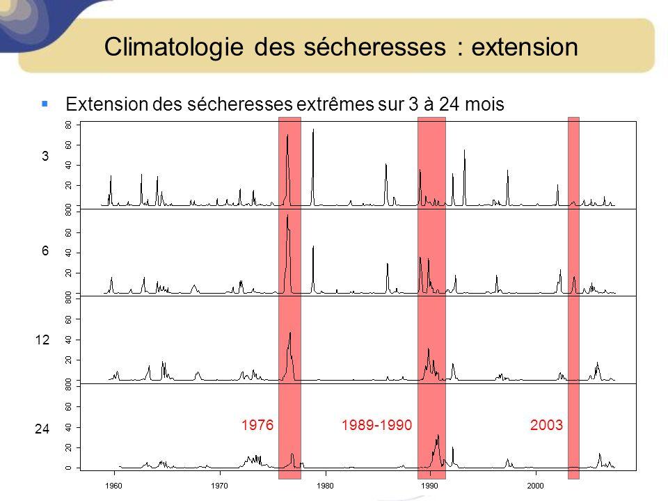 Climatologie des sécheresses : extension