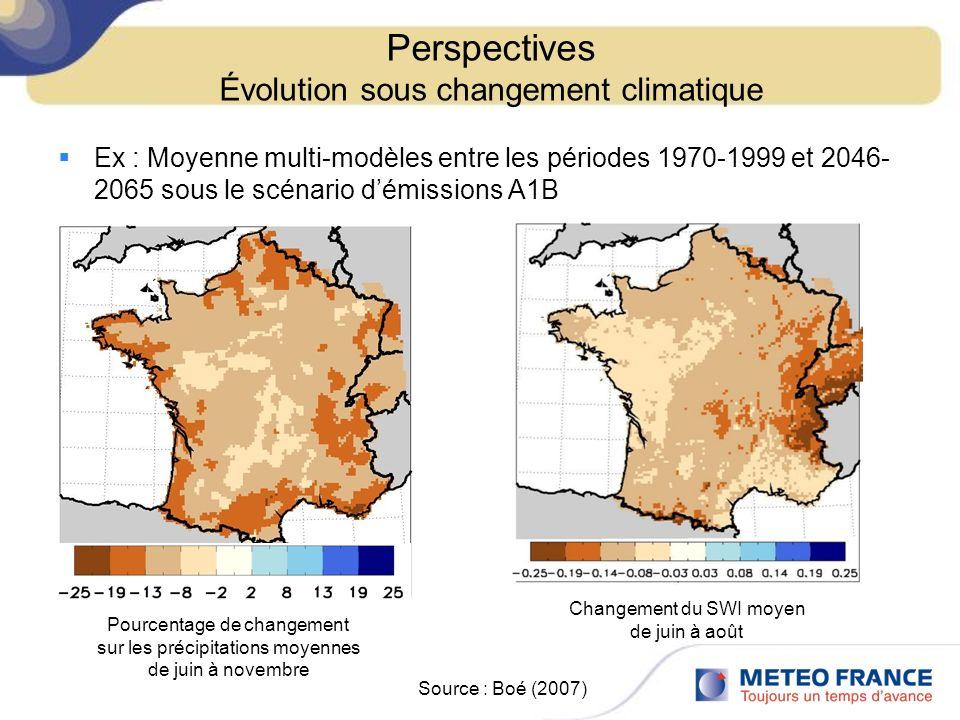 Perspectives Évolution sous changement climatique
