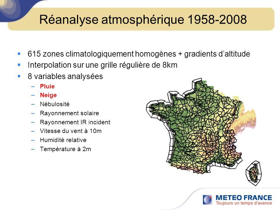 Réanalyse atmosphérique 1958-2008