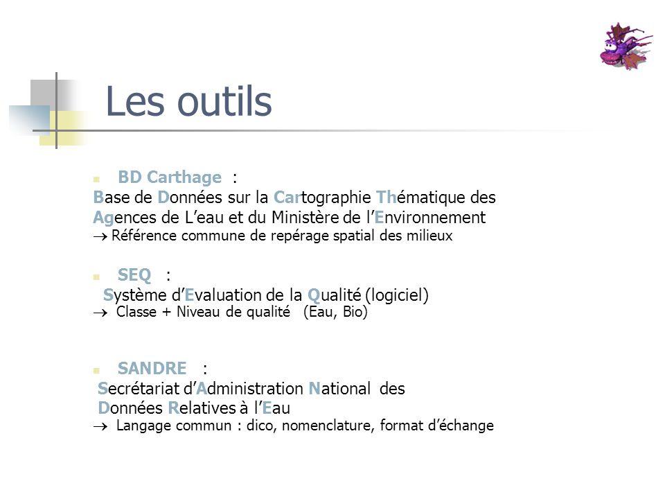 Les outils BD Carthage :