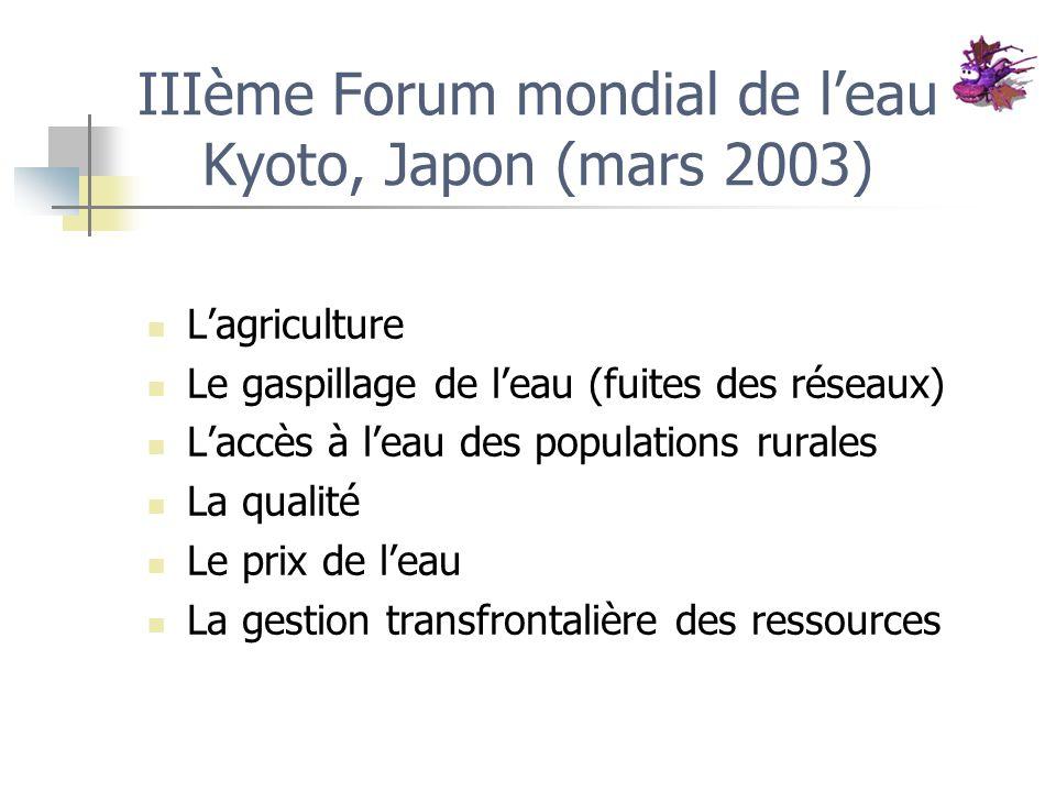 IIIème Forum mondial de l'eau Kyoto, Japon (mars 2003)