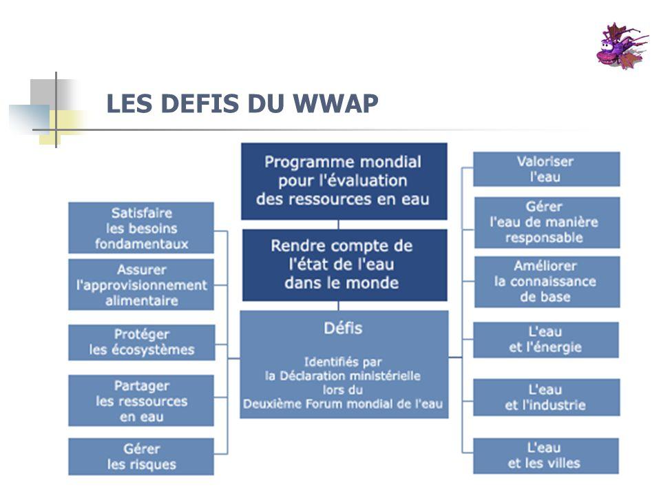 LES DEFIS DU WWAP