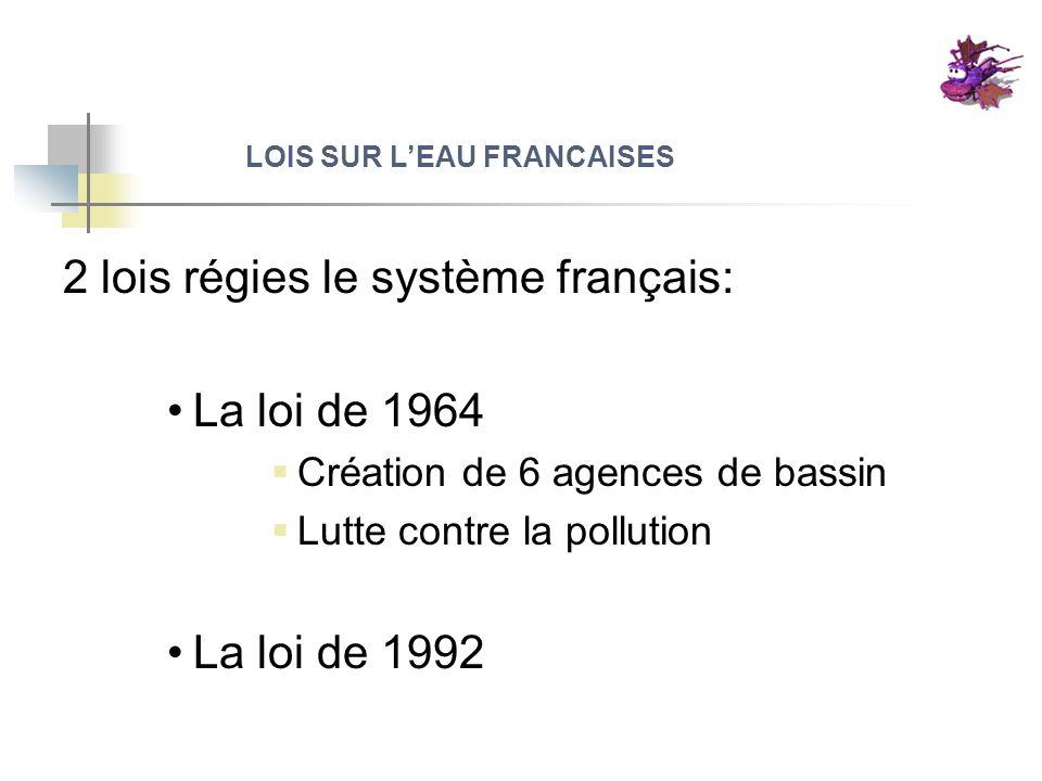 LOIS SUR L'EAU FRANCAISES