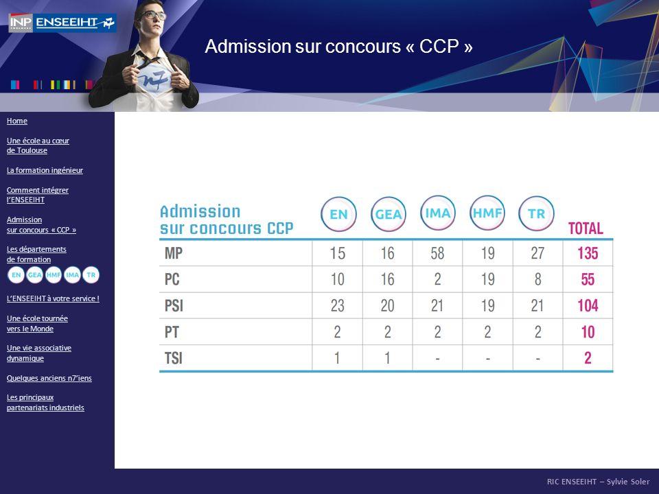 Admission sur concours « CCP »