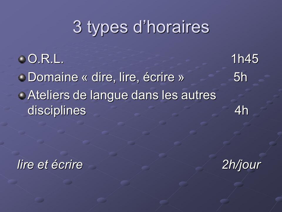 3 types d'horaires O.R.L. 1h45 Domaine « dire, lire, écrire » 5h