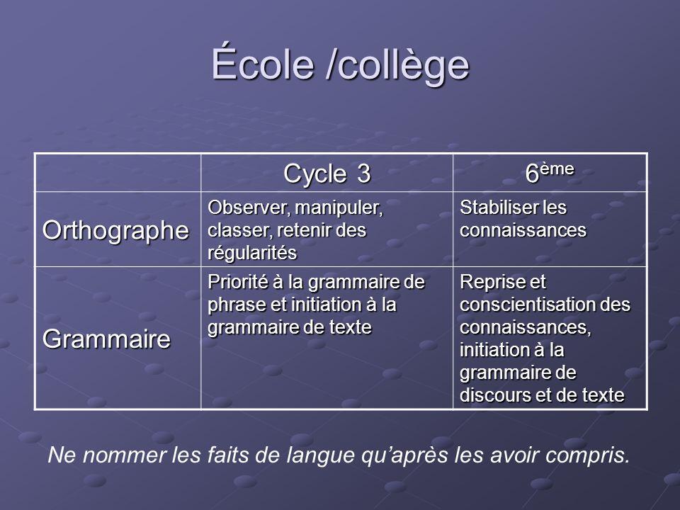 École /collège Cycle 3 6ème Orthographe Grammaire